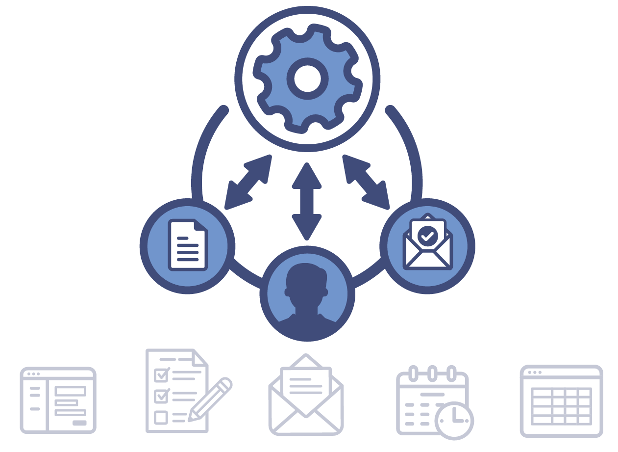 Catalytic business continuity automation enables rapid communication